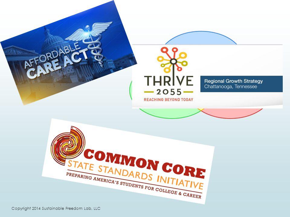 Copyright 2014 Sustainable Freedom Lab, LLC