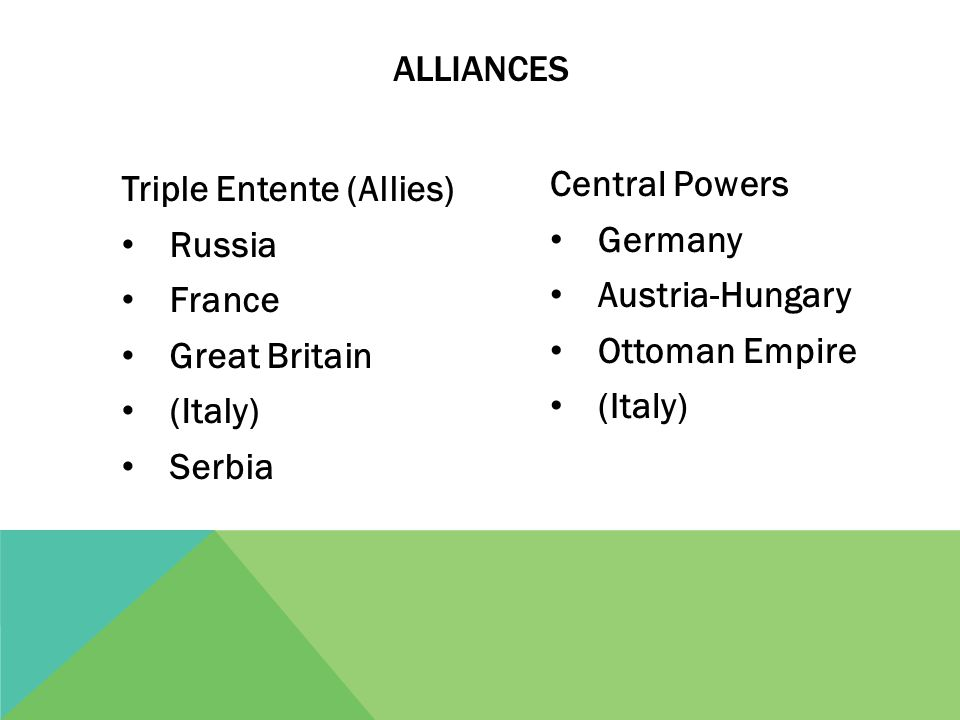 Triple Entente (Allies) Russia France Great Britain (Italy) Serbia Central Powers Germany Austria-Hungary Ottoman Empire (Italy) ALLIANCES
