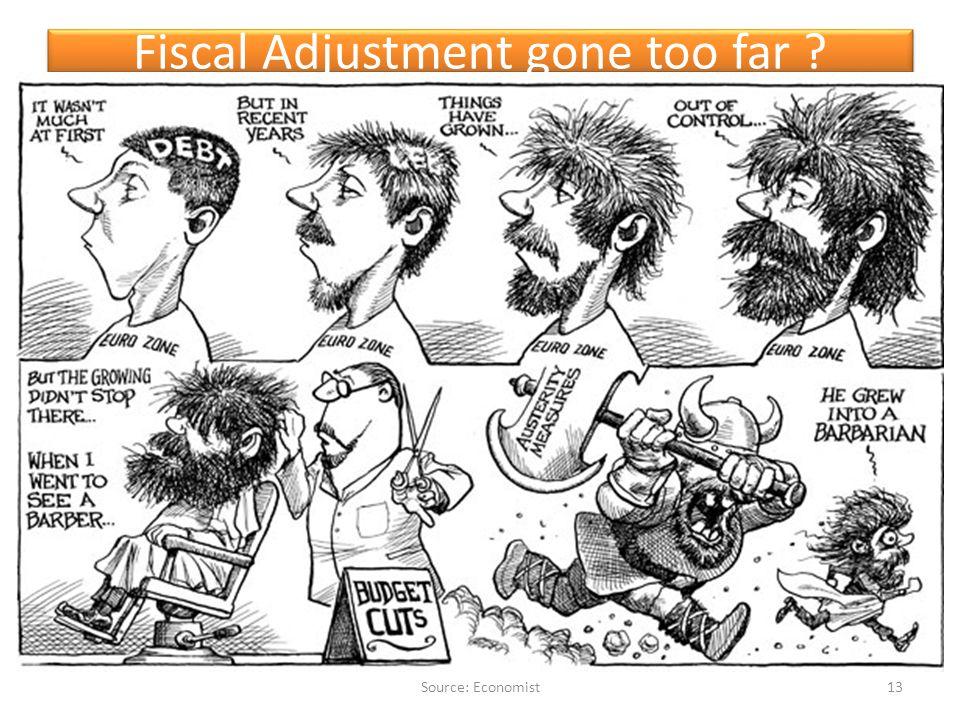 Fiscal Adjustment gone too far Source: Economist13