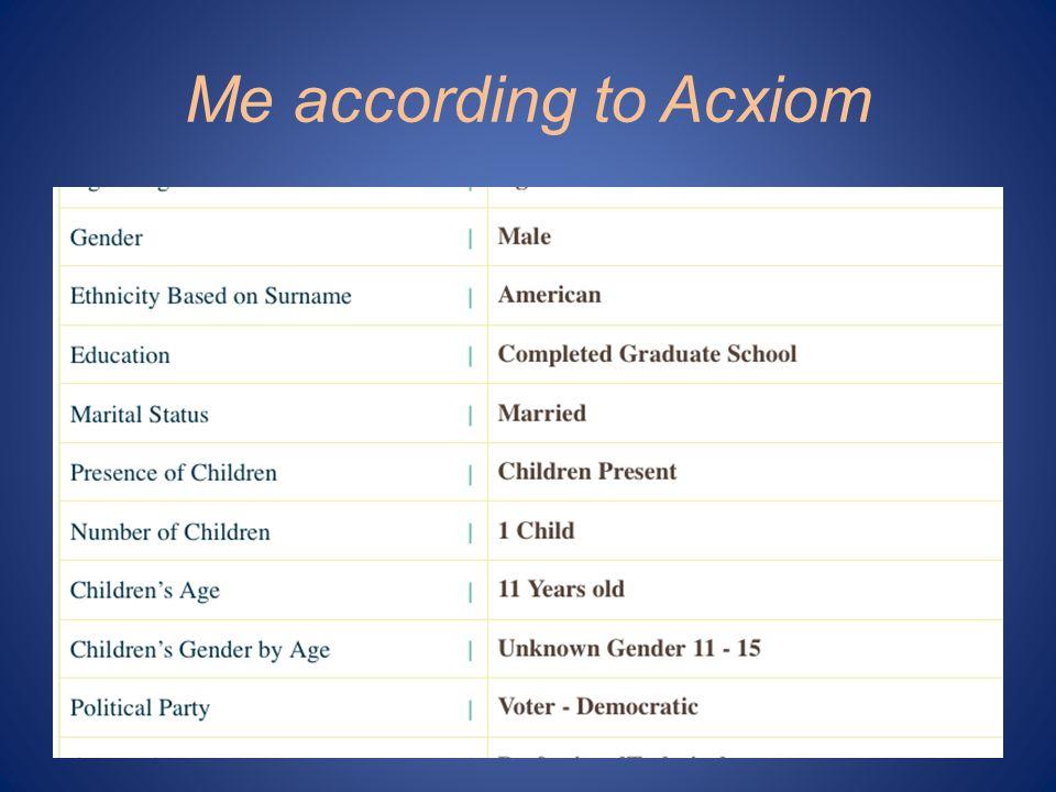 Me according to Acxiom