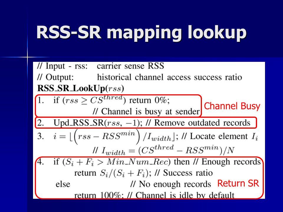 RSS-SR mapping lookup Channel Busy Return SR