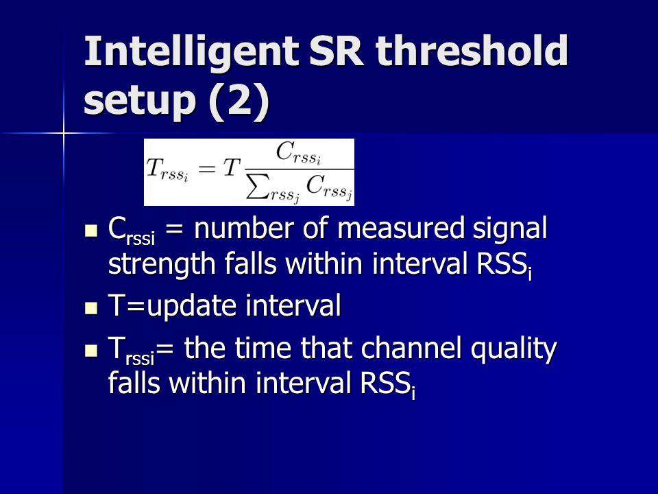 Intelligent SR threshold setup (2) C rssi = number of measured signal strength falls within interval RSS i C rssi = number of measured signal strength