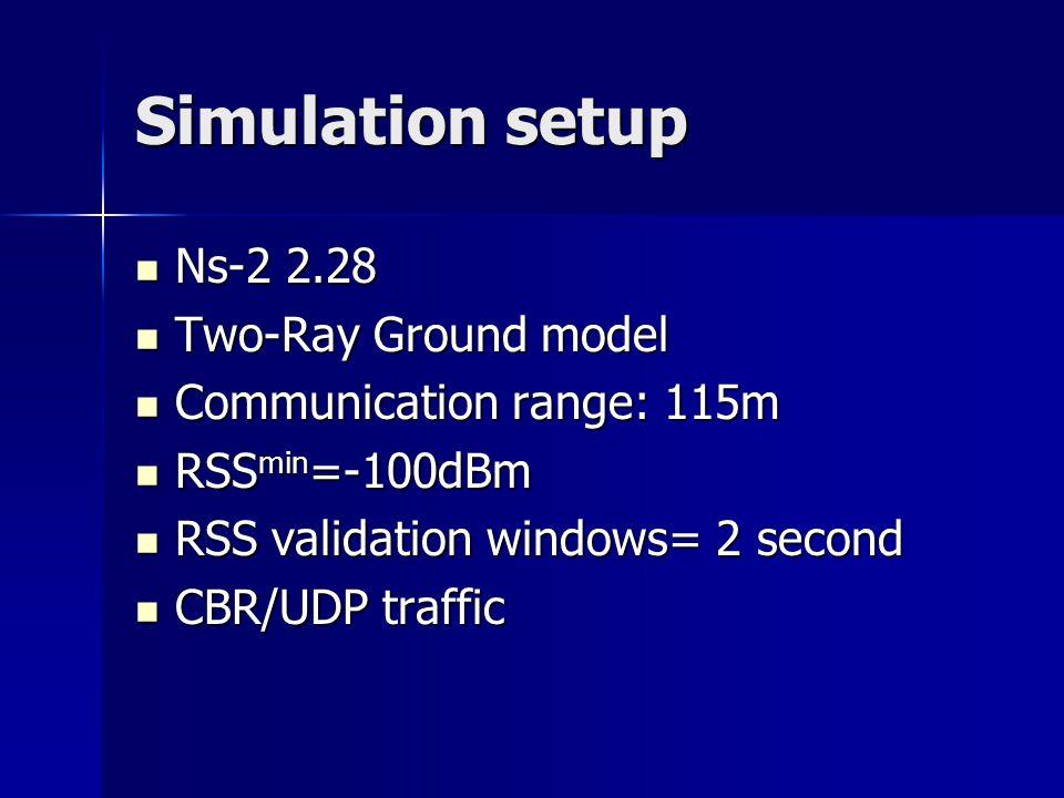 Simulation setup Ns-2 2.28 Ns-2 2.28 Two-Ray Ground model Two-Ray Ground model Communication range: 115m Communication range: 115m RSS min =-100dBm RS