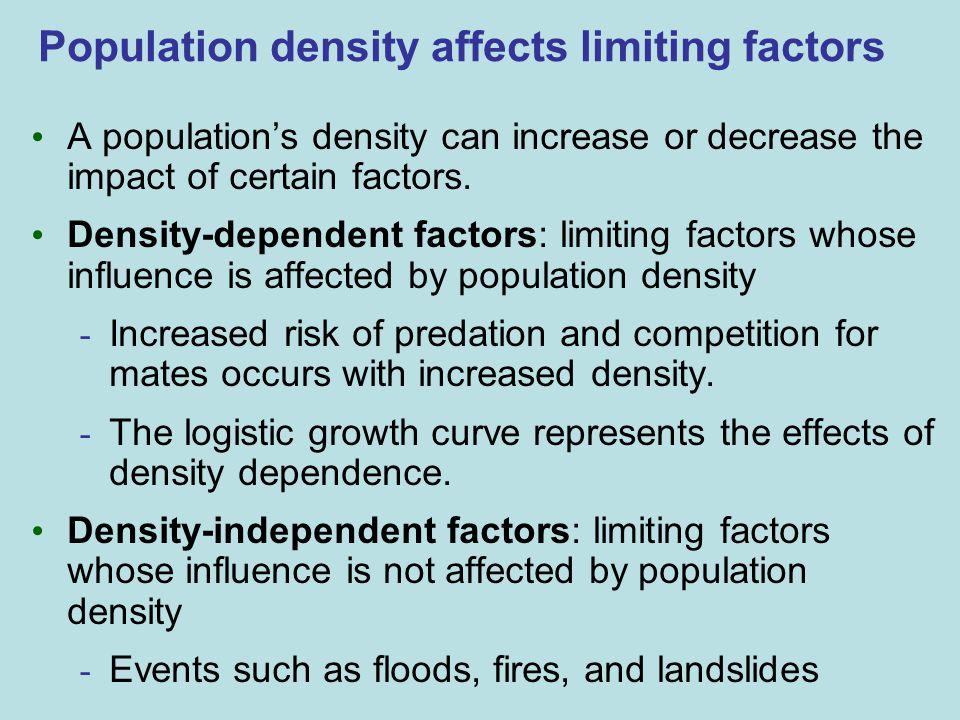 Population density affects limiting factors A population's density can increase or decrease the impact of certain factors. Density-dependent factors: