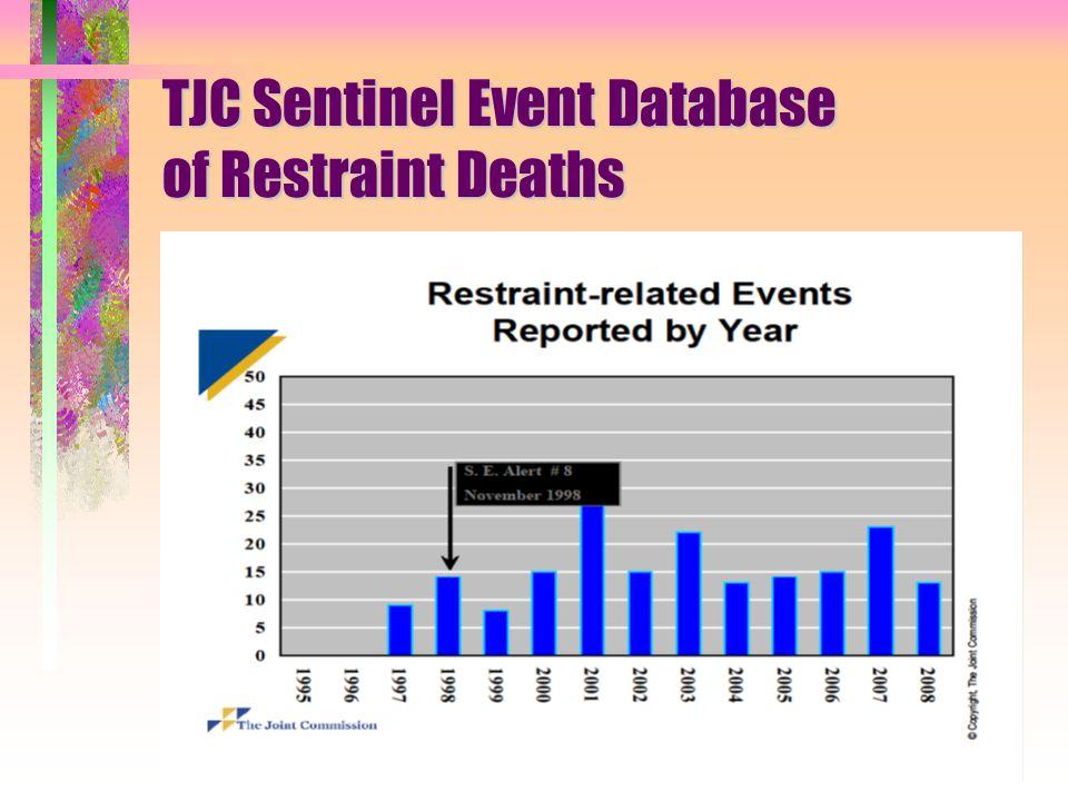 TJC Sentinel Event Database of Restraint Deaths