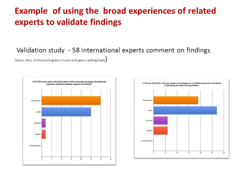 Example of using the broad experiences of related experts to validate findings Validation study - 58 international experts comment on findings Deters, Early childhood programs in post emergency settings(Haiti )
