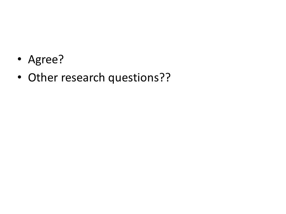 Agree Other research questions