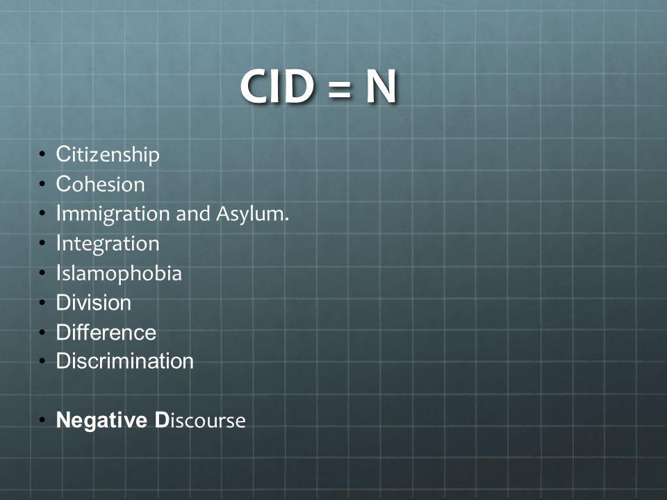 C itizenship C ohesion I mmigration and Asylum. I ntegration I slamophobia Division Difference Discrimination Negative D iscourse CID = N