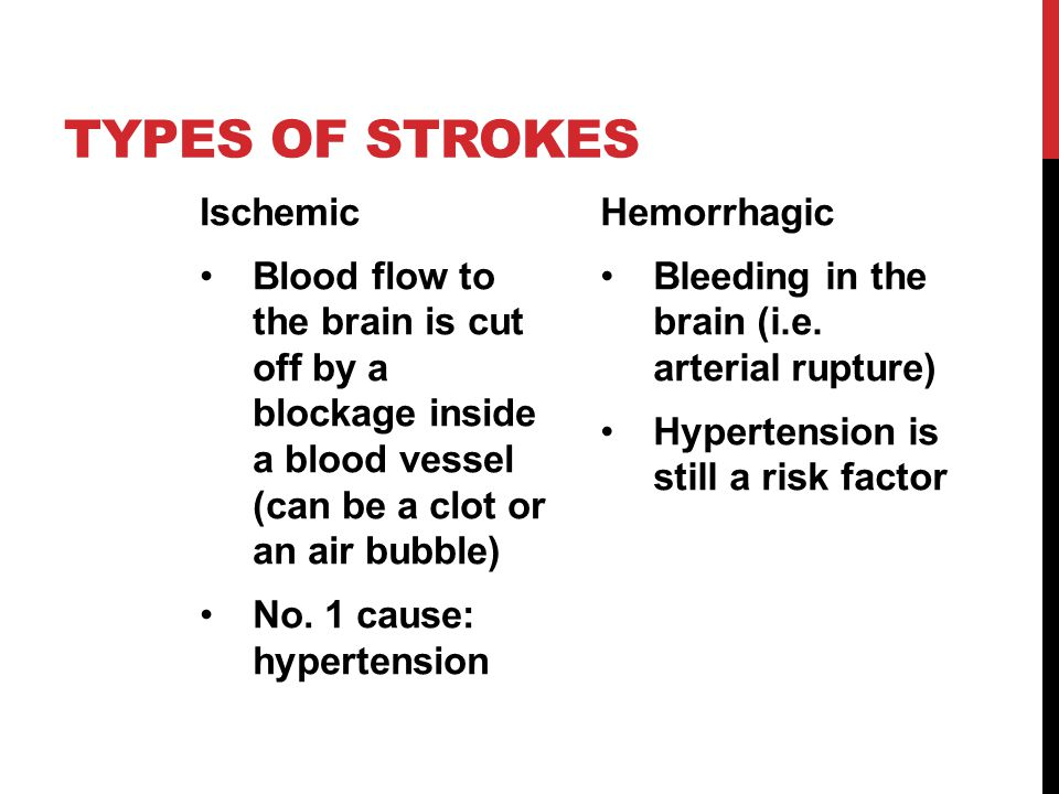 TYPES OF STROKES Ischemic Blood flow to the brain is cut off by a blockage inside a blood vessel (can be a clot or an air bubble) No.