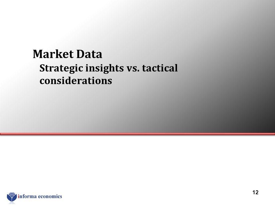 Market Data Strategic insights vs. tactical considerations 12