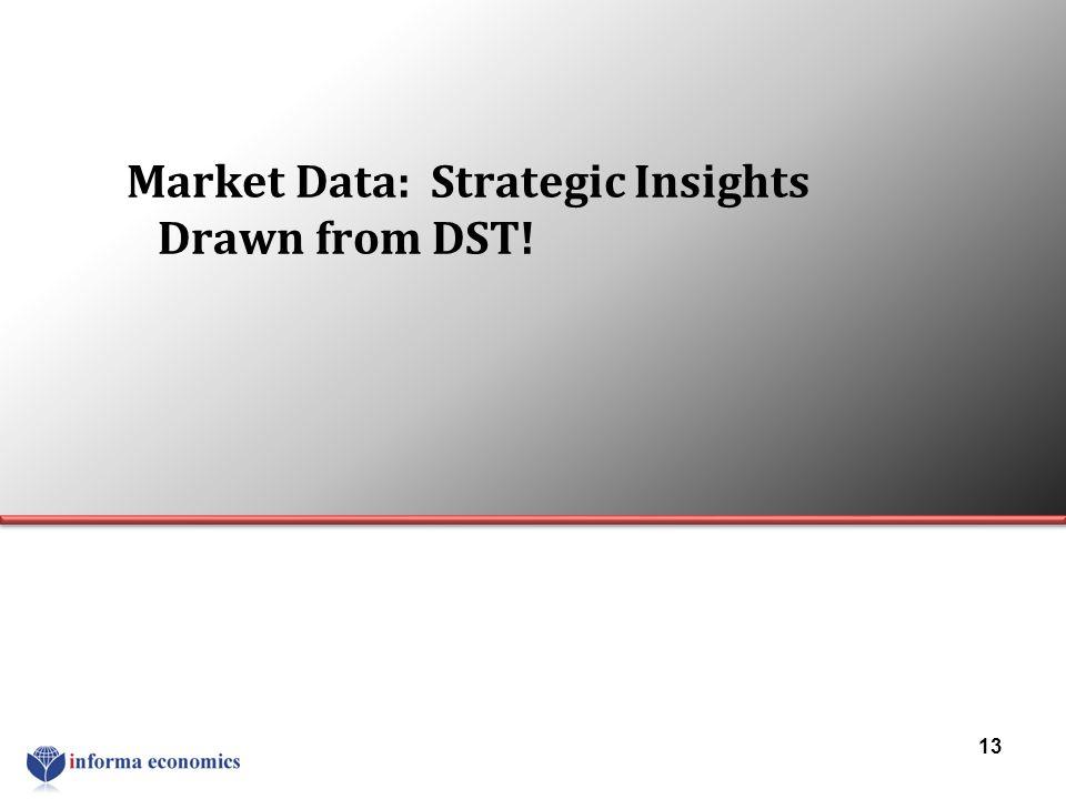 Market Data: Strategic Insights Drawn from DST! 13