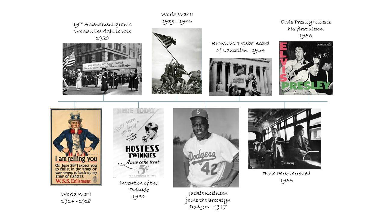 Peak of Civil Rights Movement 1963 I Have a Dream Speech August 28, 1963 President John F.