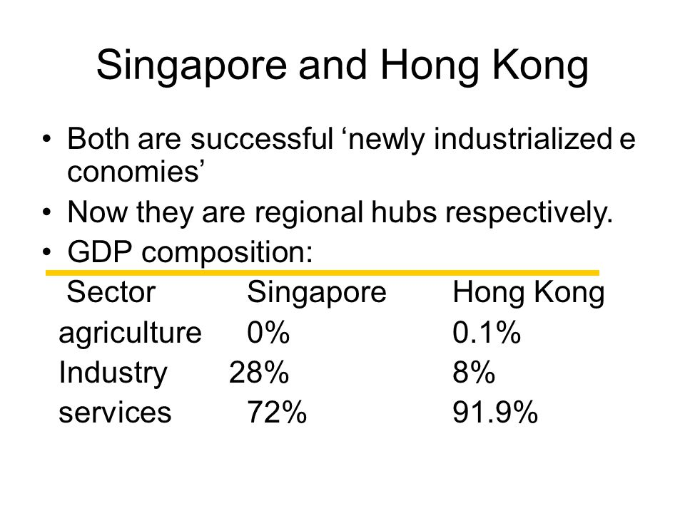 Singapore and Hong Kong Both are successful 'newly industrialized e conomies' Now they are regional hubs respectively.
