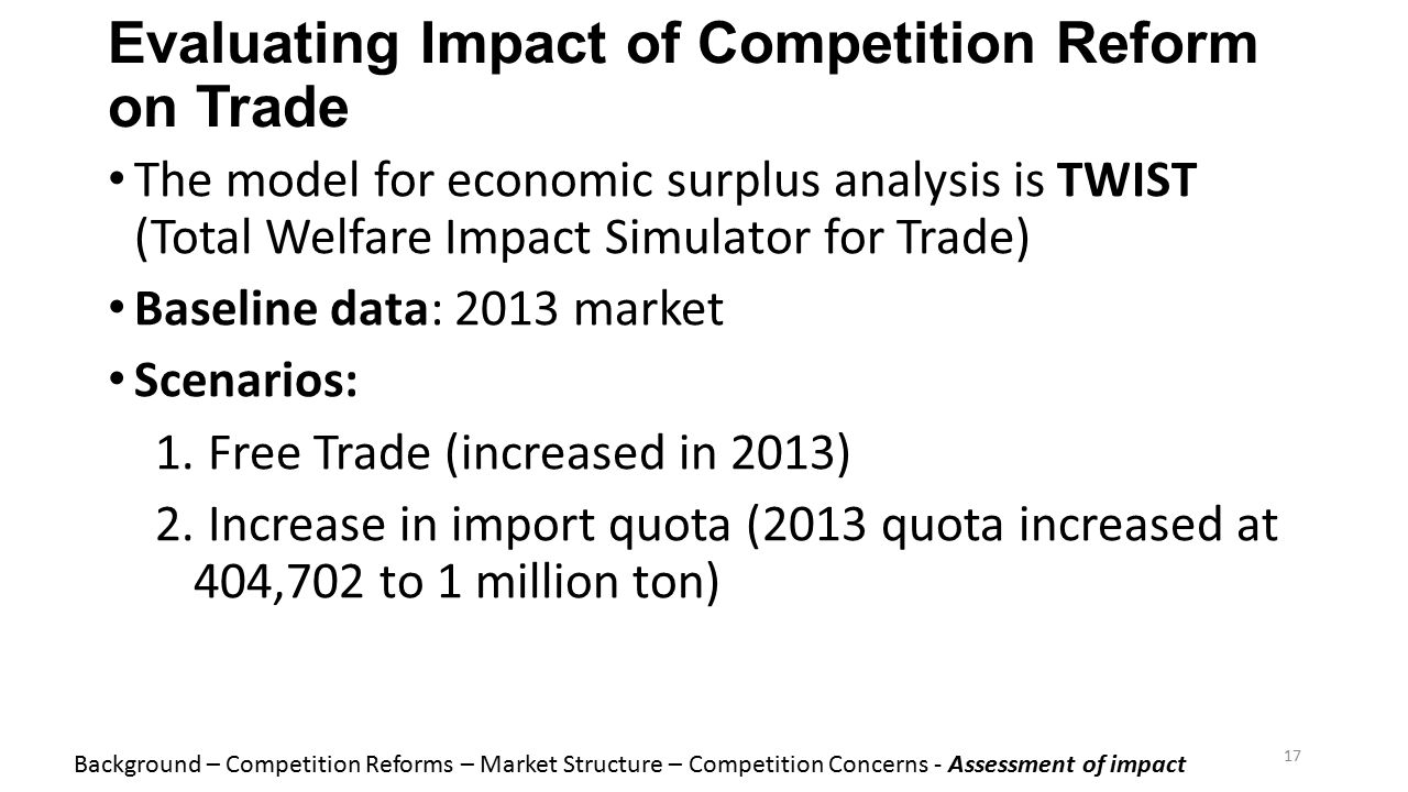 Evaluating Impact of Competition Reform on Trade The model for economic surplus analysis is TWIST (Total Welfare Impact Simulator for Trade) Baseline