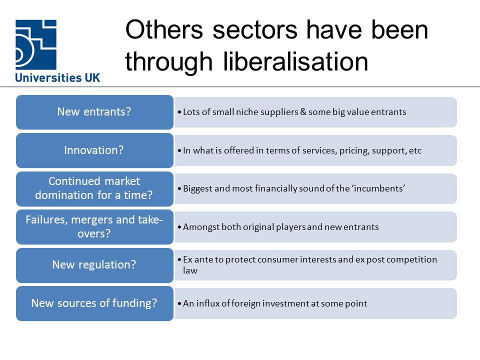 Others sectors have been through liberalisation