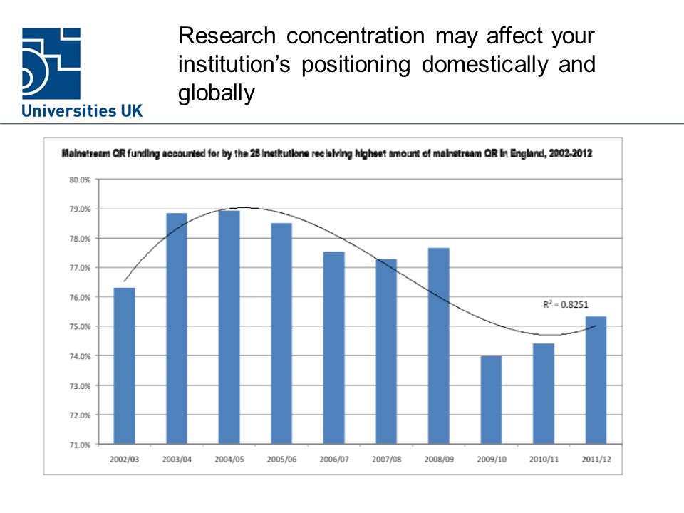 Research concentration may affect your institution's positioning domestically and globally