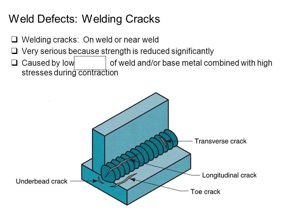  Welding cracks: On weld or near weld  Very serious because strength is reduced significantly  Caused by low of weld and/or base metal combined with high stresses during contraction Weld Defects: Welding Cracks
