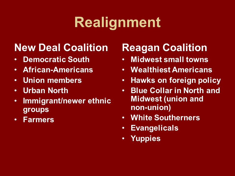 Realignment New Deal Coalition Democratic South African-Americans Union members Urban North Immigrant/newer ethnic groups Farmers Reagan Coalition Midwest small towns Wealthiest Americans Hawks on foreign policy Blue Collar in North and Midwest (union and non-union) White Southerners Evangelicals Yuppies