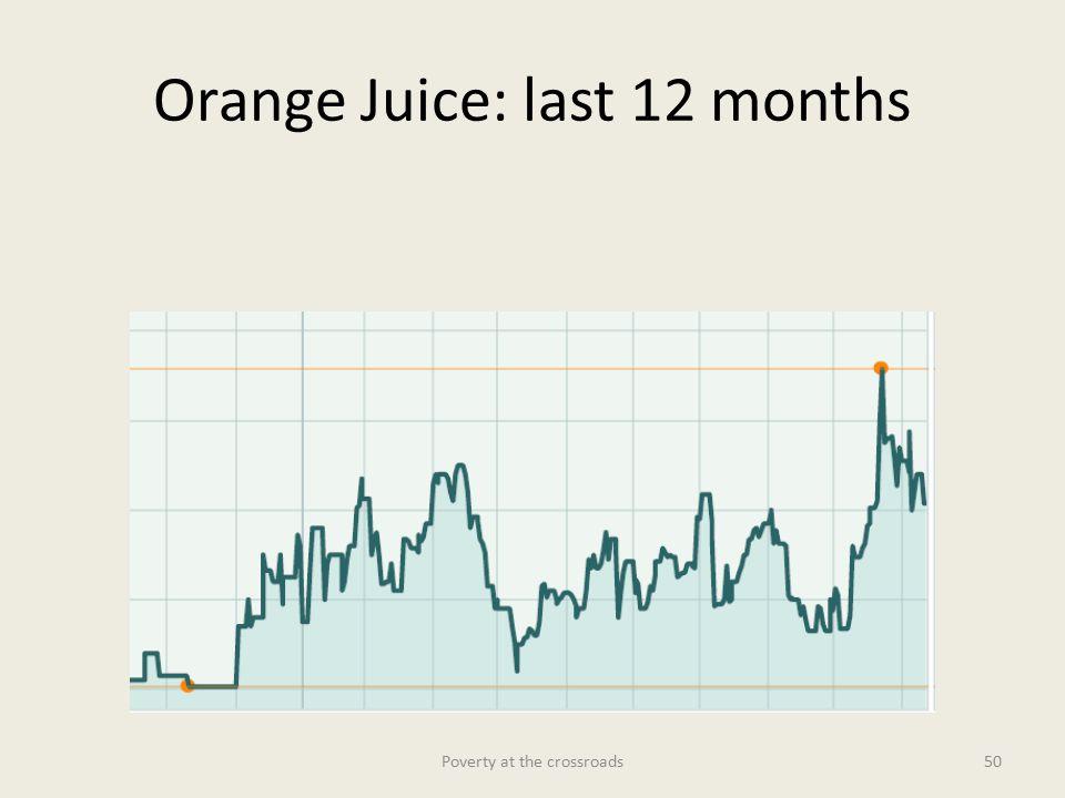 Orange Juice: last 12 months Poverty at the crossroads50