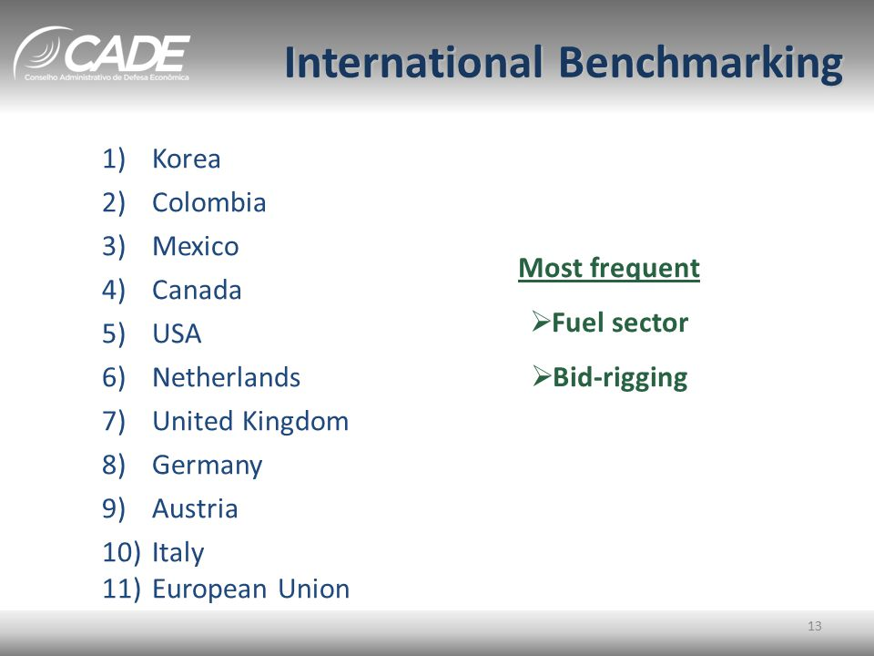 International Benchmarking 13 1) Korea 2) Colombia 3) Mexico 4) Canada 5) USA 6) Netherlands 7) United Kingdom 8) Germany 9) Austria 10) Italy 11) Eur