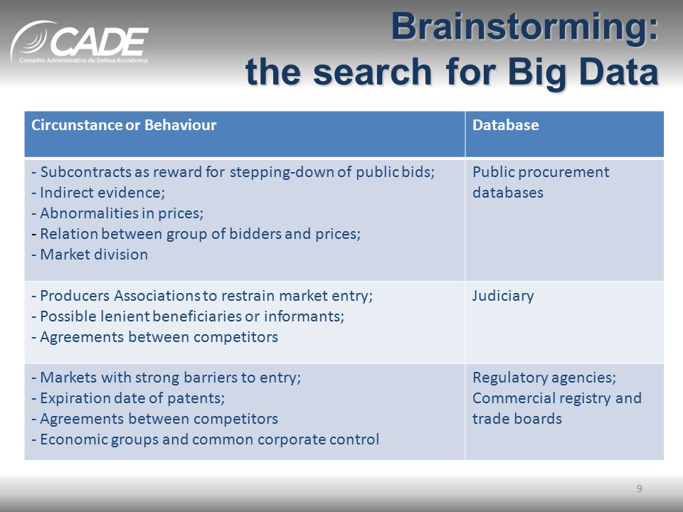 Brainstorming: the search for Big Data 9 Circunstance or BehaviourDatabase - Subcontracts as reward for stepping-down of public bids; - Indirect evide