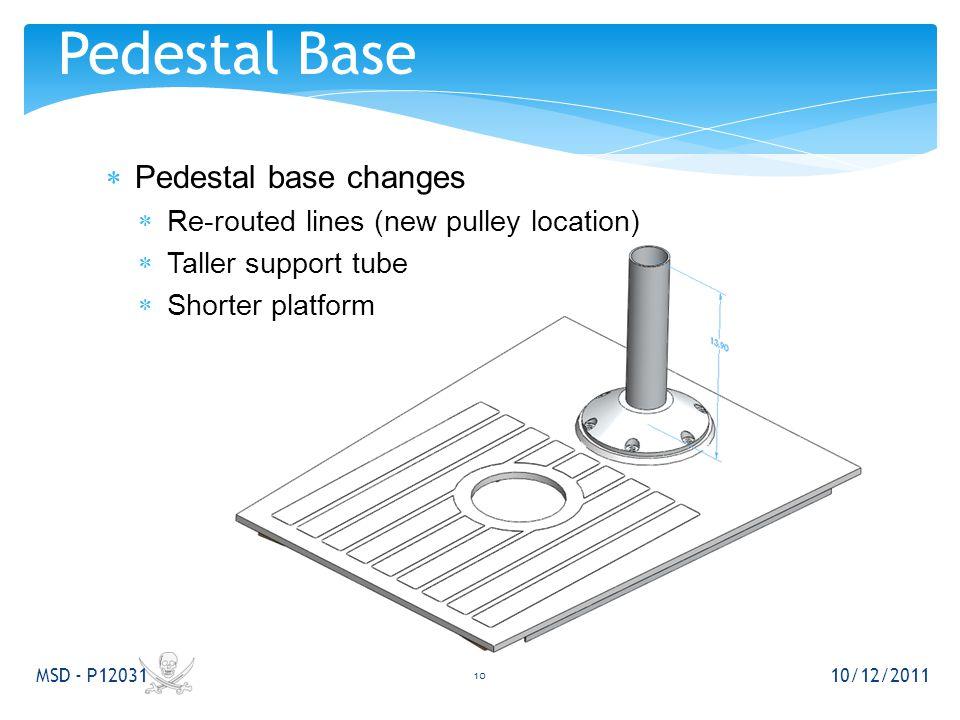 10/12/2011 MSD - P12031 10 Pedestal Base  Pedestal base changes  Re-routed lines (new pulley location)  Taller support tube  Shorter platform