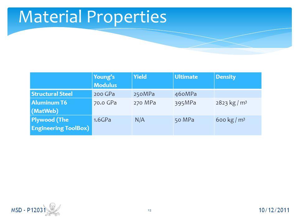 Material Properties 10/12/2011 MSD - P12031 12 Young's Modulus YieldUltimateDensity Structural Steel200 GPa250MPa460MPa Aluminum T6 (MatWeb) 70.0 GPa270 MPa395MPa2823 kg / m 3 Plywood (The Engineering ToolBox) 1.6GPa N/A50 MPa600 kg / m 3