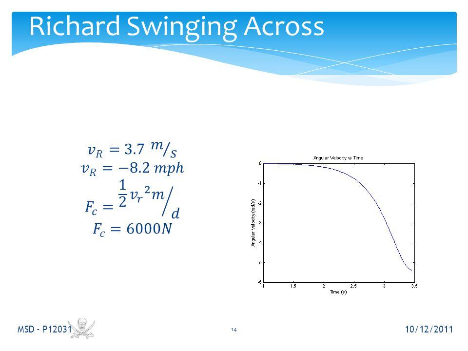 Richard Swinging Across 10/12/2011 MSD - P12031 14
