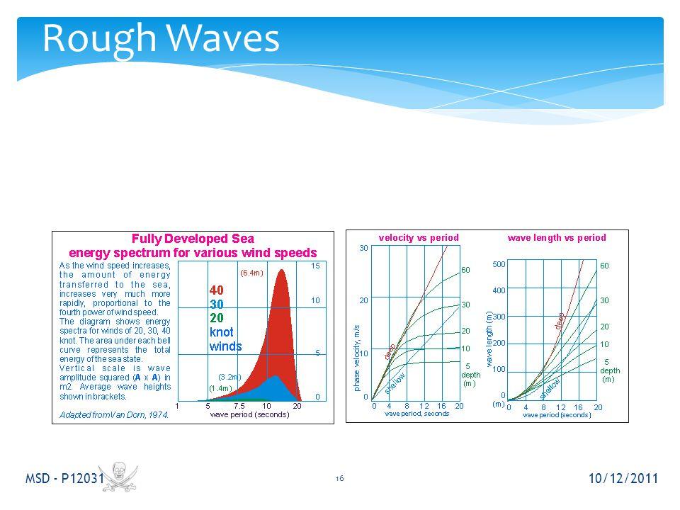 Rough Waves 10/12/2011 MSD - P12031 16