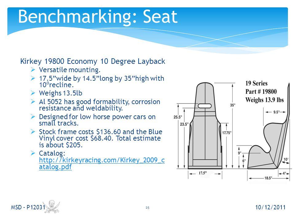 Kirkey 19800 Economy 10 Degree Layback  Versatile mounting.