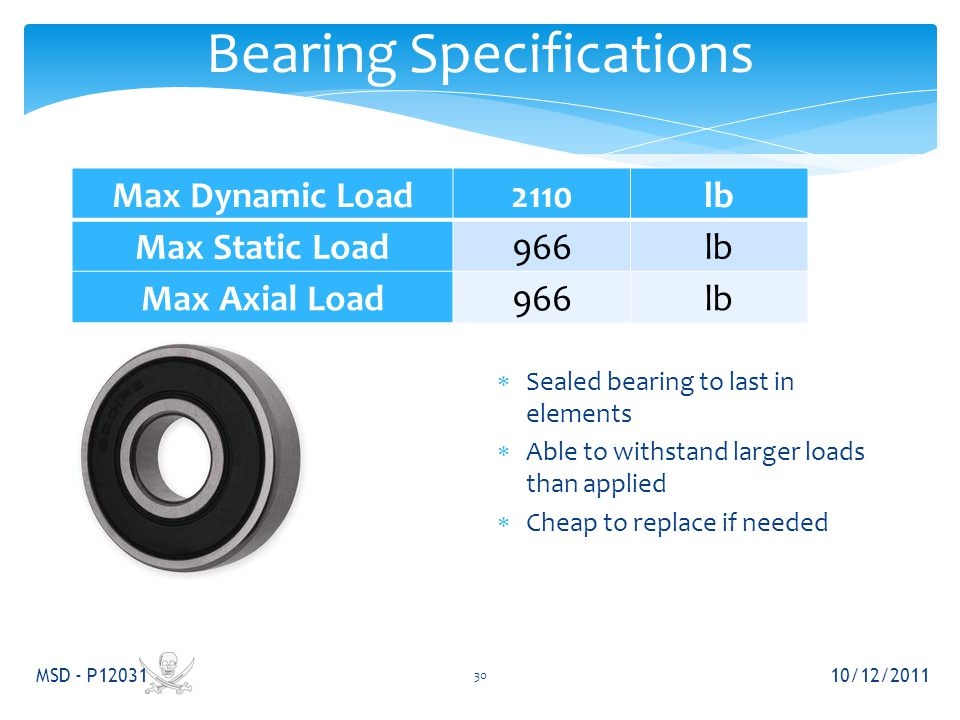 Bearing Specifications Max Dynamic Load2110lb Max Static Load966lb Max Axial Load966lb  Sealed bearing to last in elements  Able to withstand larger loads than applied  Cheap to replace if needed 10/12/2011 MSD - P12031 30