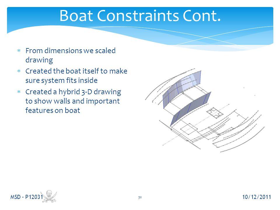 Boat Constraints Cont.