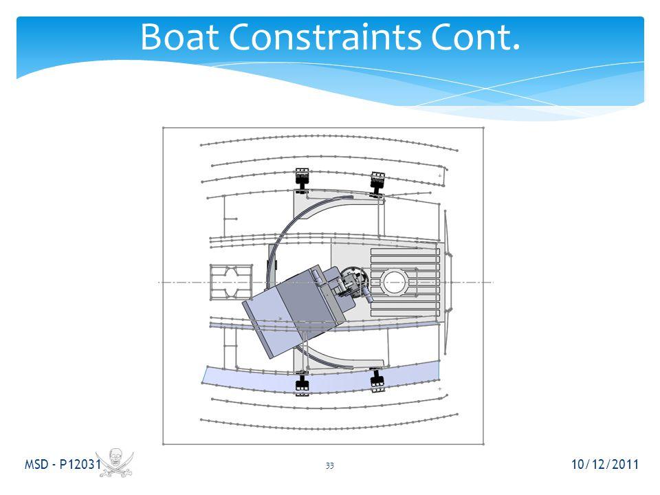 Boat Constraints Cont. 10/12/2011 MSD - P12031 33