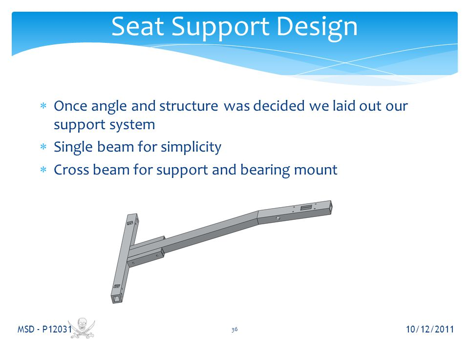 Seat Support Design 10/12/2011 MSD - P12031 36  Once angle and structure was decided we laid out our support system  Single beam for simplicity  Cr