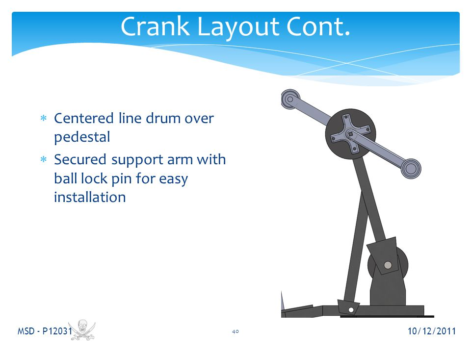 Crank Layout Cont. 10/12/2011 MSD - P12031 40  Centered line drum over pedestal  Secured support arm with ball lock pin for easy installation