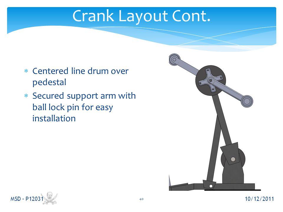 Crank Layout Cont.