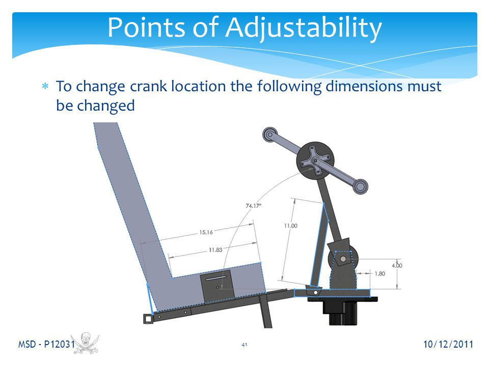 Points of Adjustability 10/12/2011 MSD - P12031 41  To change crank location the following dimensions must be changed