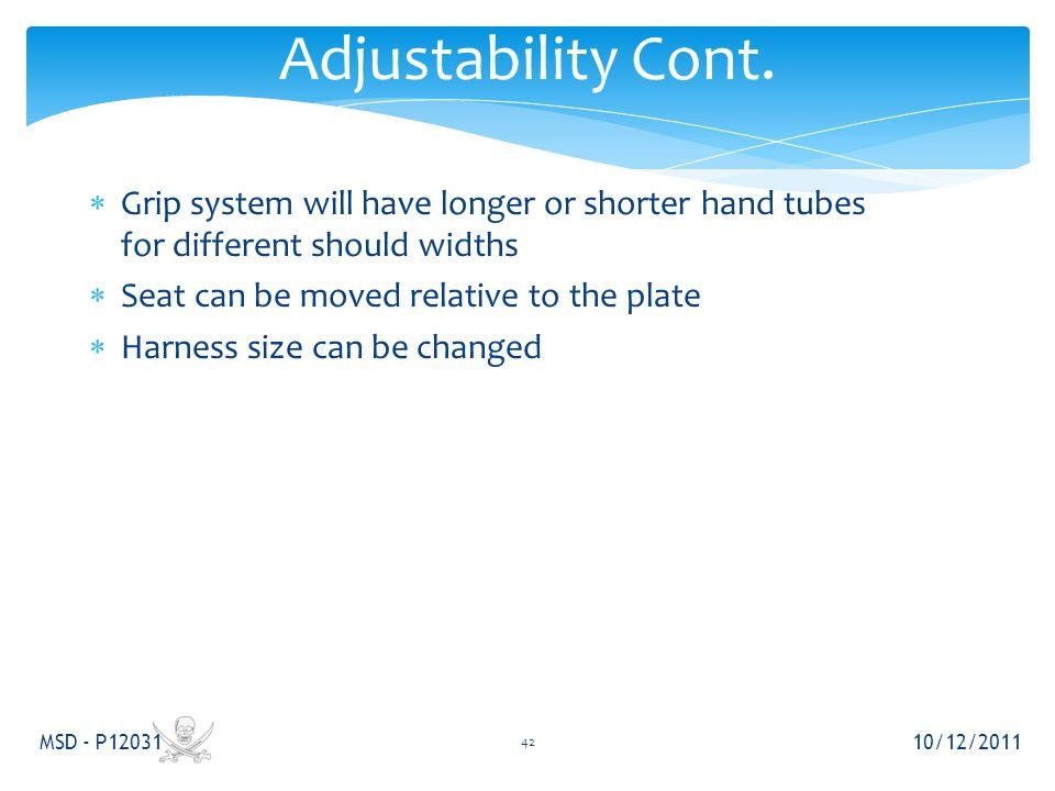 Adjustability Cont.