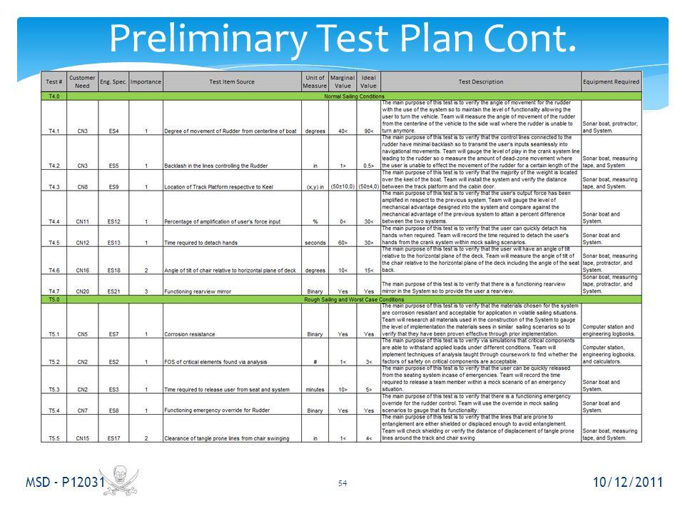 Preliminary Test Plan Cont. 10/12/2011 MSD - P12031 54