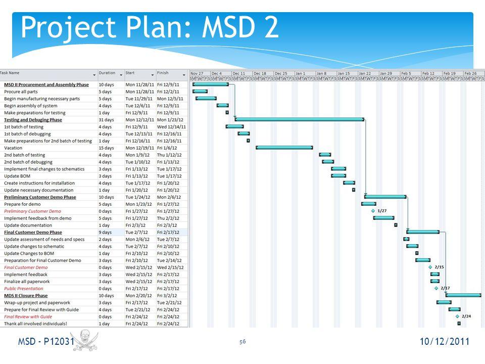 10/12/2011 MSD - P12031 Project Plan: MSD 2 56