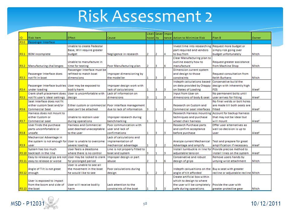 Risk Assessment 2 10/12/2011 MSD - P12031 58
