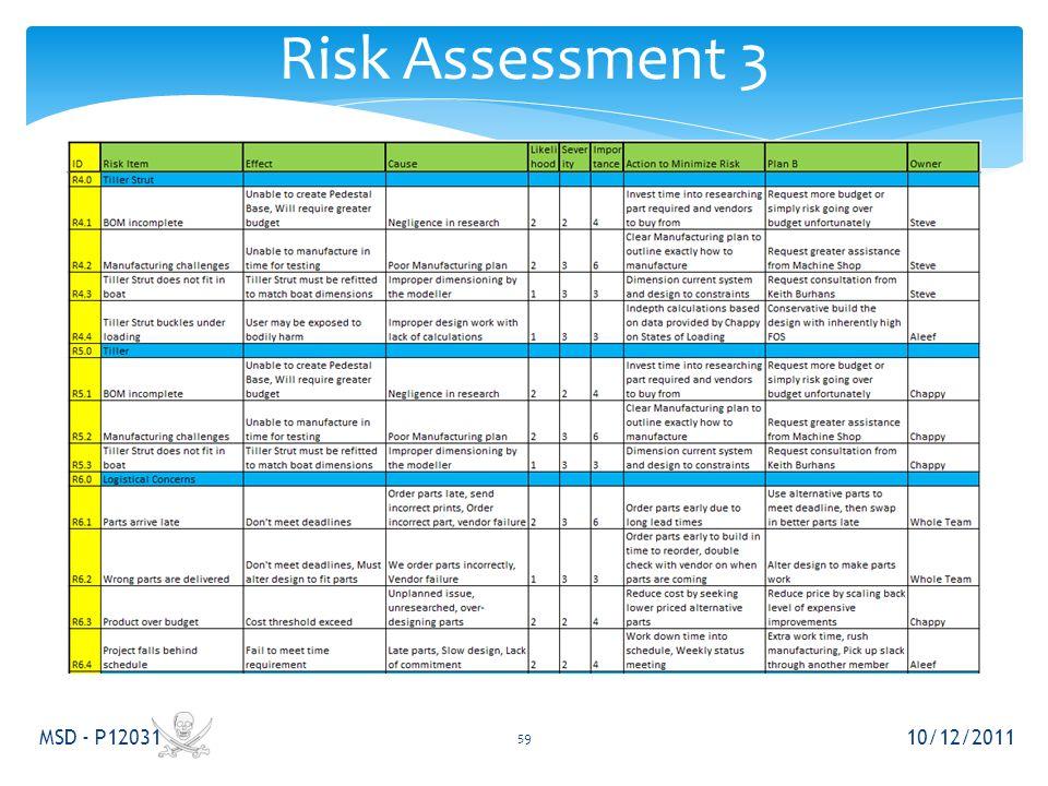 Risk Assessment 3 10/12/2011 MSD - P12031 59