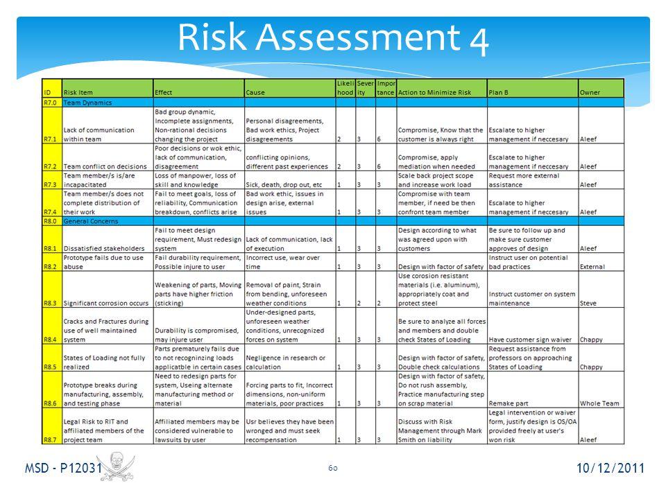 Risk Assessment 4 10/12/2011 MSD - P12031 60