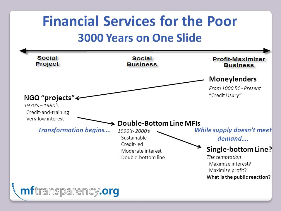 Moneylenders From 1000 BC - Present Credit Usury NGO projects 1970's – 1980's Credit-and-training Very low interest Double-Bottom Line MFIs 1990's- 2000's Sustainable Credit-led Moderate interest Double-bottom line Single-bottom Line.