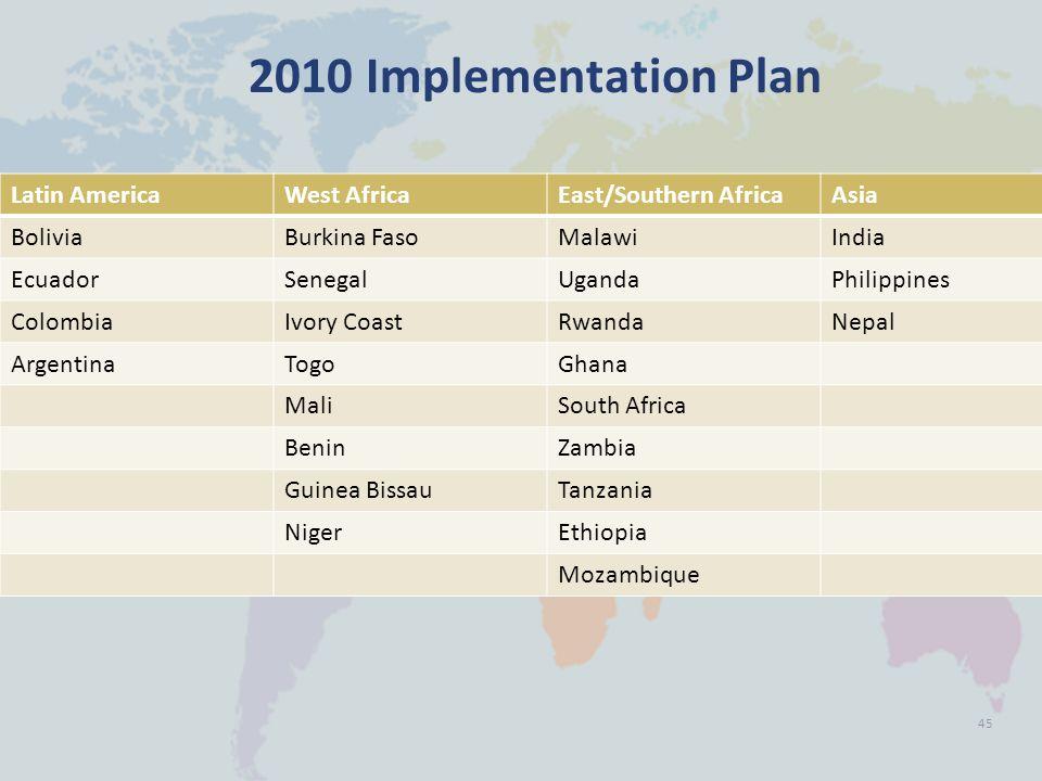 2010 Implementation Plan Latin AmericaWest AfricaEast/Southern AfricaAsia BoliviaBurkina FasoMalawiIndia EcuadorSenegalUgandaPhilippines ColombiaIvory CoastRwandaNepal ArgentinaTogoGhana MaliSouth Africa BeninZambia Guinea BissauTanzania NigerEthiopia Mozambique 45