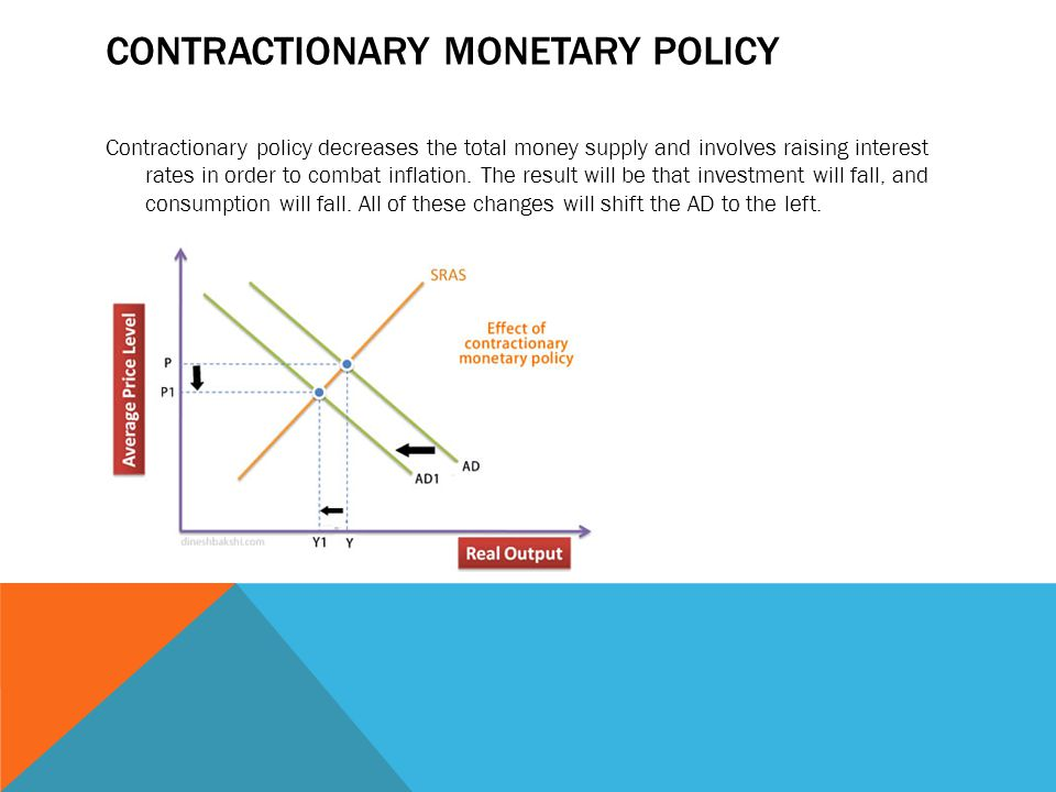 CONTRACTIONARY MONETARY POLICY Contractionary policy decreases the total money supply and involves raising interest rates in order to combat inflation