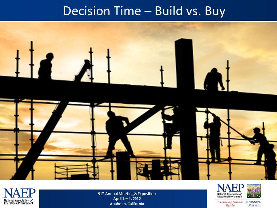 91 st Annual Meeting & Exposition April 1 – 4, 2012 Anaheim, California 91 st Annual Meeting & Exposition April 1 – 4, 2012 Anaheim, California Decision Time – Build vs.