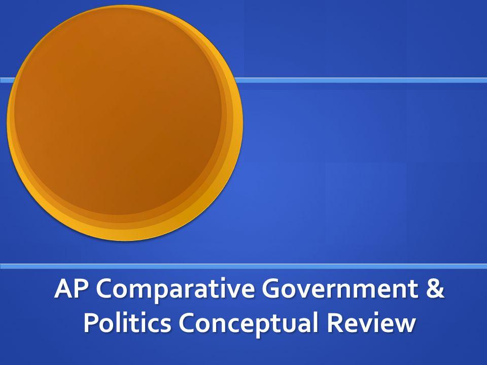AP Comparative Government & Politics Conceptual Review