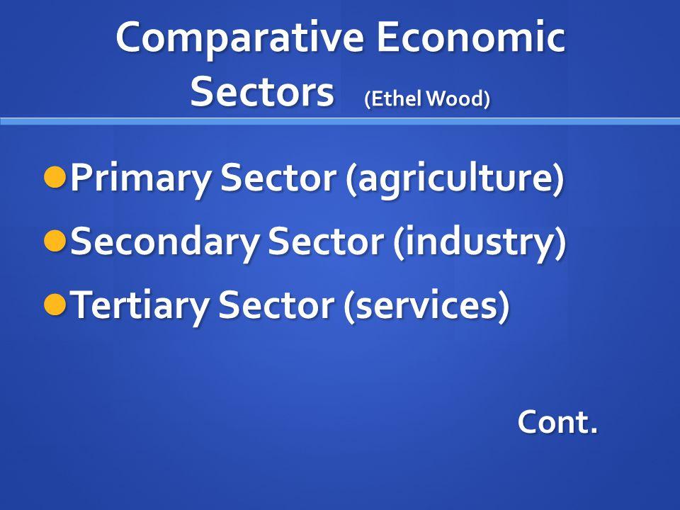 Comparative Economic Sectors (Ethel Wood) Primary Sector (agriculture) Primary Sector (agriculture) Secondary Sector (industry) Secondary Sector (indu