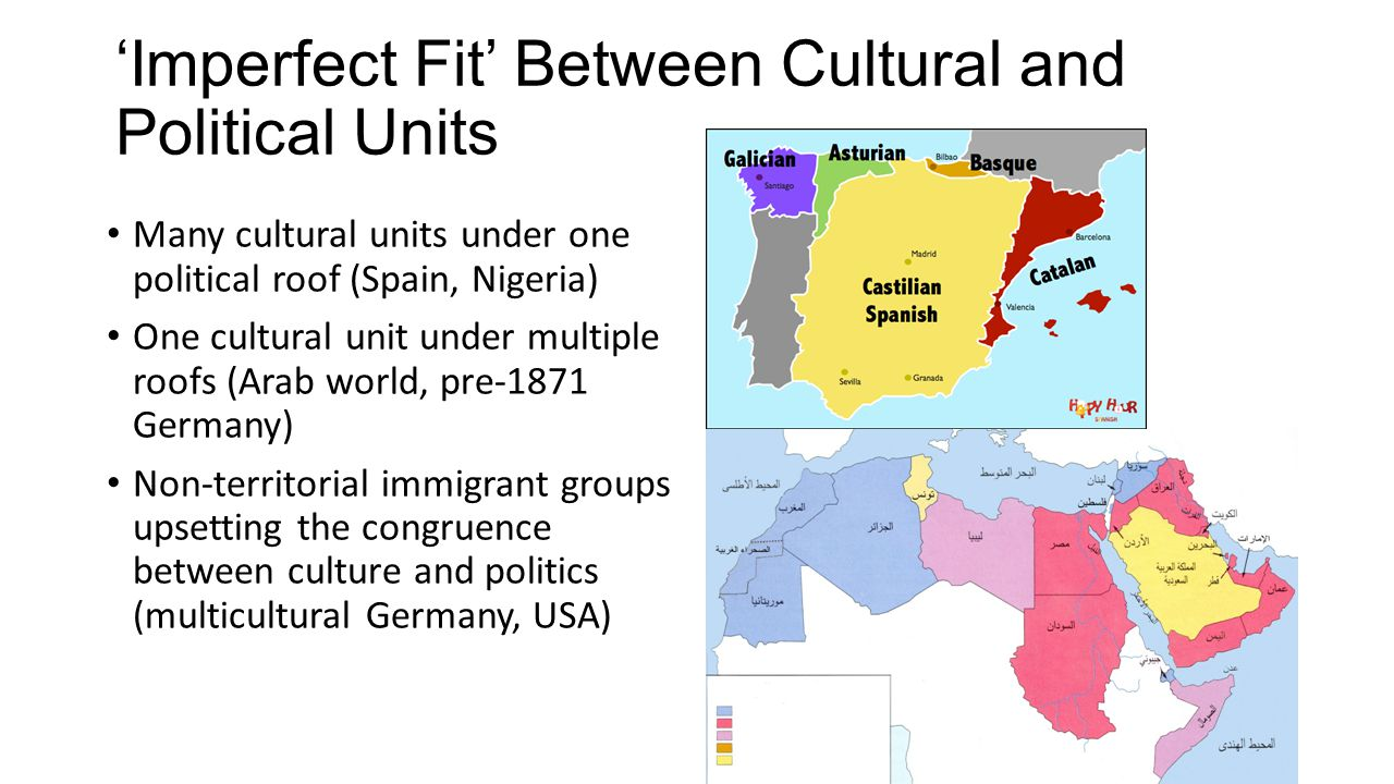'Imperfect Fit' Between Cultural and Political Units Many cultural units under one political roof (Spain, Nigeria) One cultural unit under multiple roofs (Arab world, pre-1871 Germany) Non-territorial immigrant groups upsetting the congruence between culture and politics (multicultural Germany, USA)